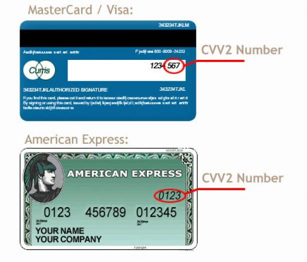 Secure Code Kreditkarte